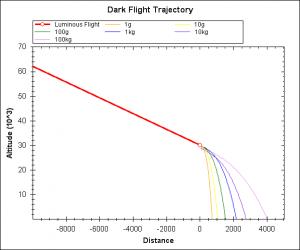 darkflight1